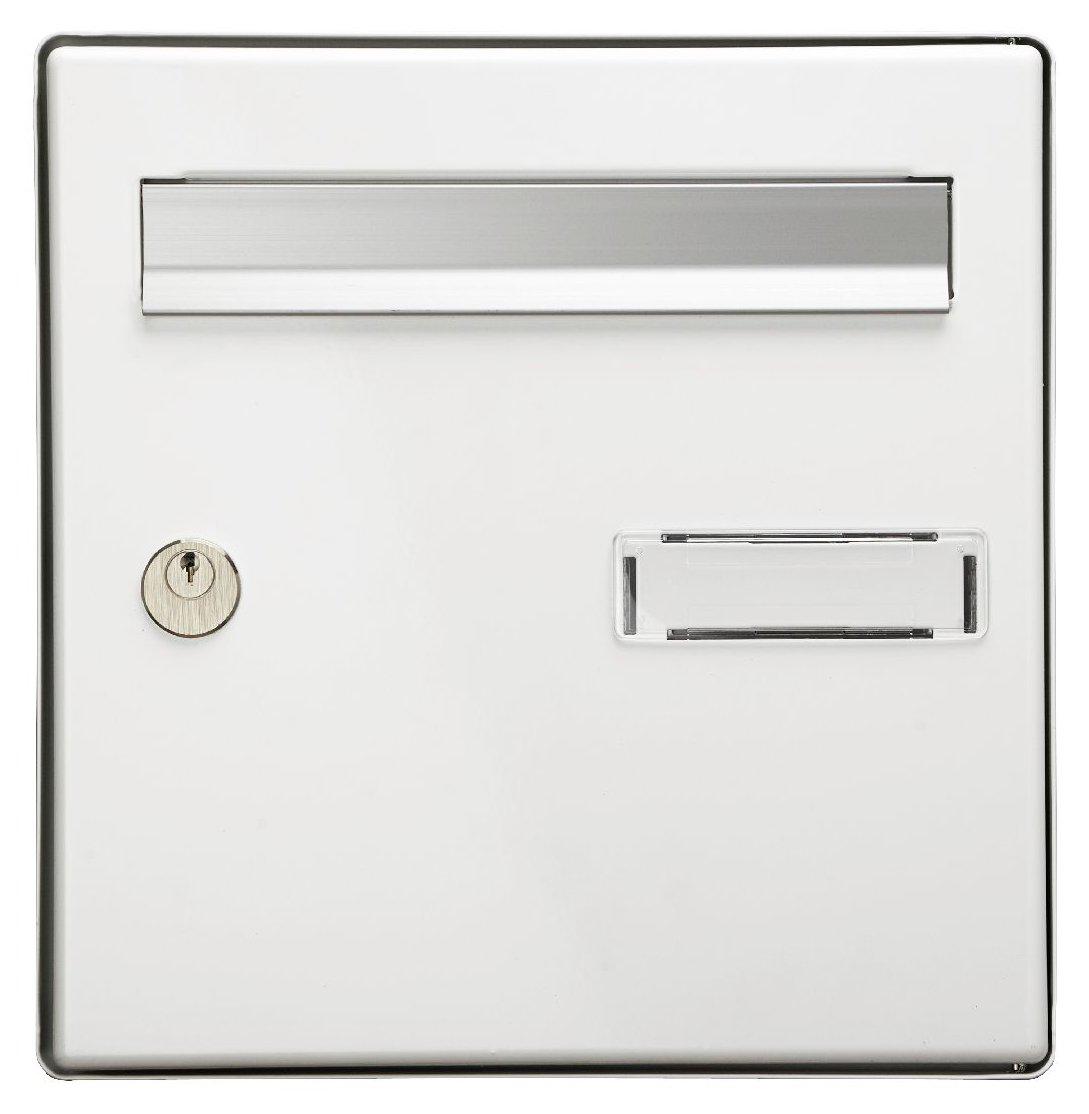 Personnaliser sa boîte avec une plaque de boîte aux lettres